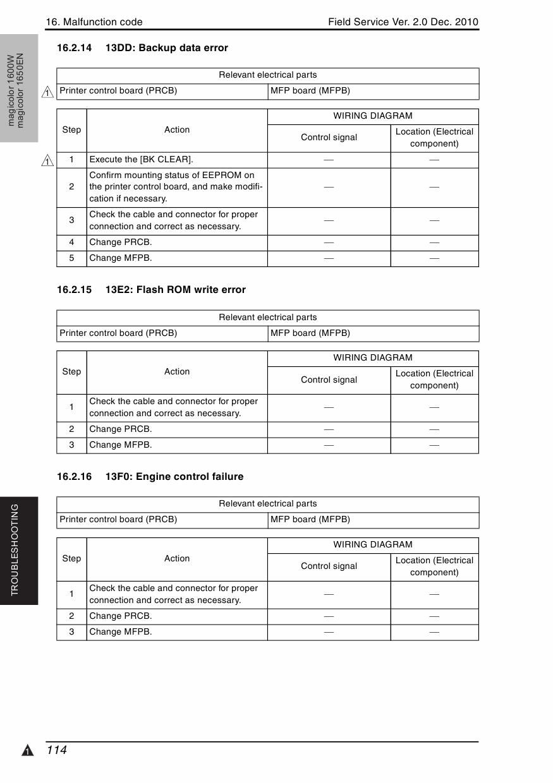 Konica-Minolta magicolor 1600W 1650EN FIELD-SERVICE Service Manual-5